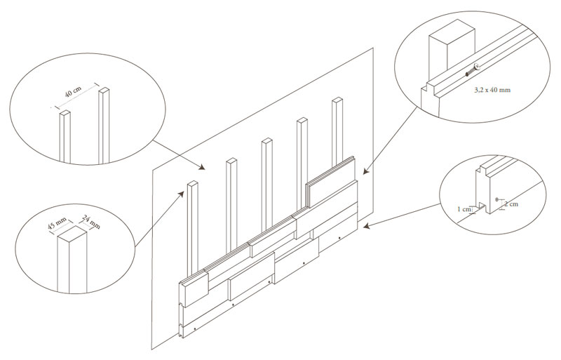 Схема монтажа иррегулярной доски